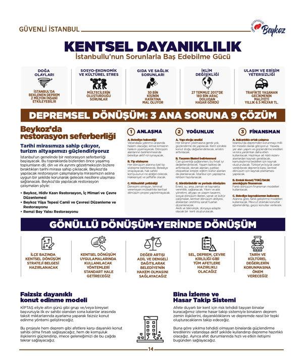 BEYKOZ_BULTEN 300519_page-0014